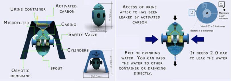 h2o urine filter