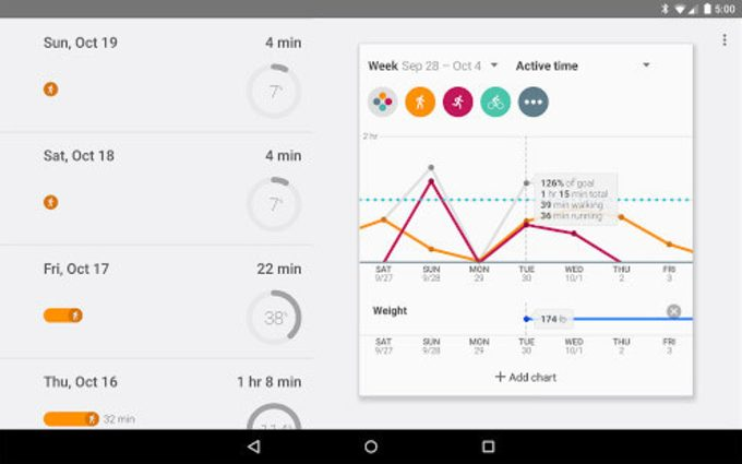 Image showing the Google Fit app dashboard